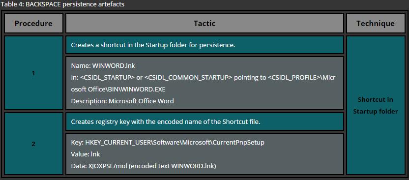 windows 7 startup folder program not starting